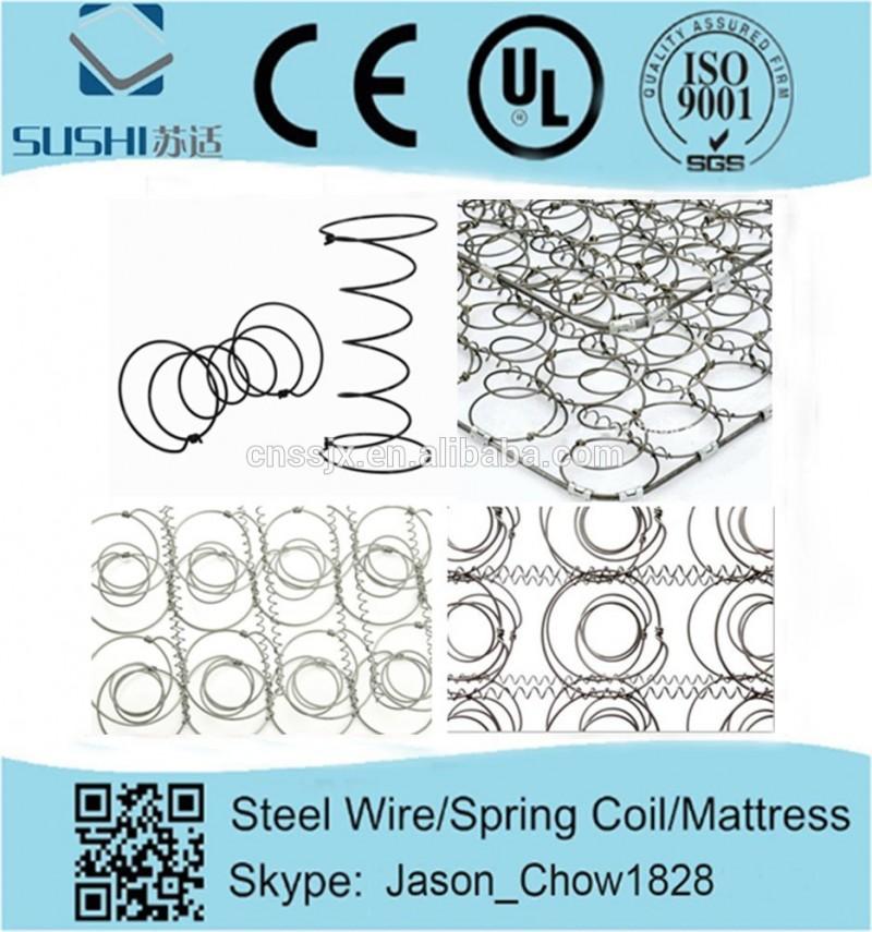 高炭素鋼hm-innerspring用マットレス-ばね、スプリング問屋・仕入れ・卸・卸売り