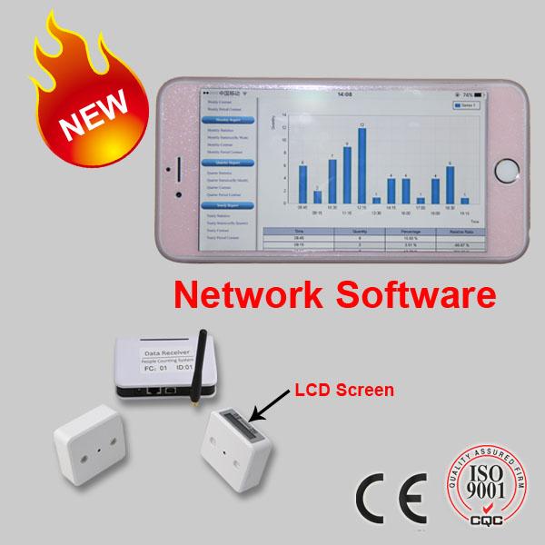 Irセンサhpc005電子顧客でカウントチェーン店のためのネットワークソフトウェア/人間交通監視システム-カウンター問屋・仕入れ・卸・卸売り